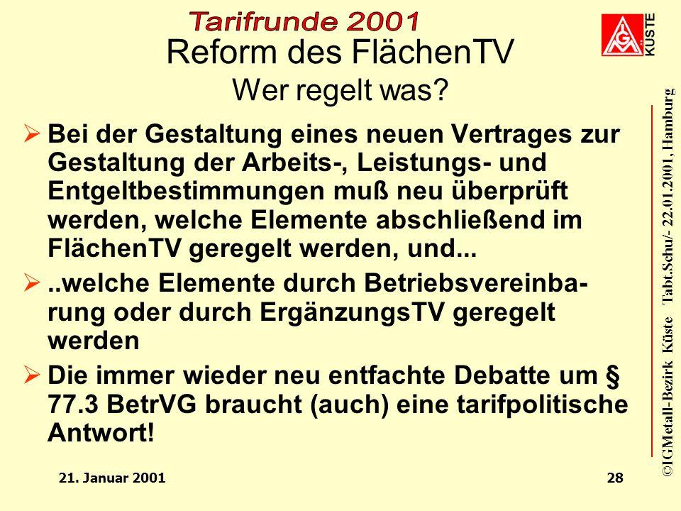 Reform des FlächenTV Wer regelt was