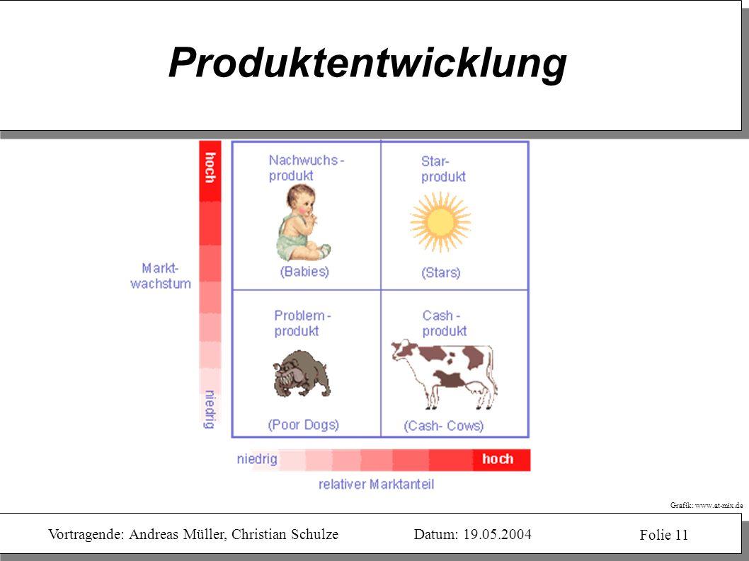 Produktentwicklung - Portfolio ist die grafische Darstellung des Risikos und der Ausgeglichenheit in der Produktpolitik.