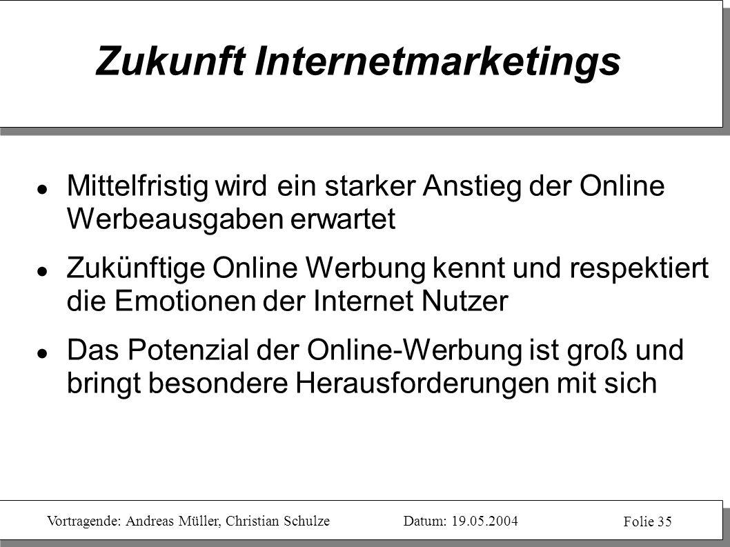 Zukunft Internetmarketings