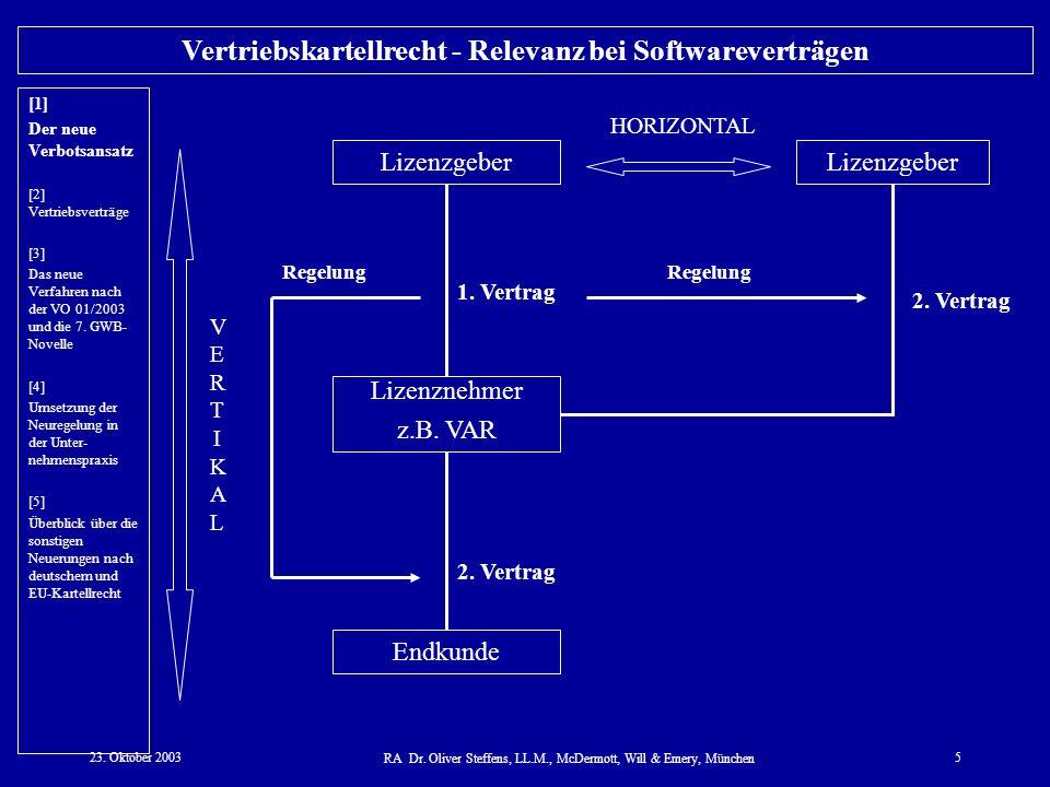 Vertriebskartellrecht - Relevanz bei Softwareverträgen