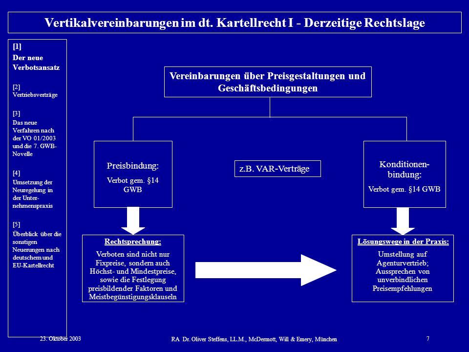 Vertikalvereinbarungen im dt. Kartellrecht I - Derzeitige Rechtslage