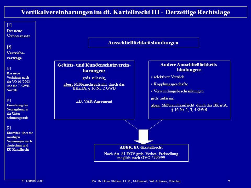 Vertikalvereinbarungen im dt. Kartellrecht III - Derzeitige Rechtslage