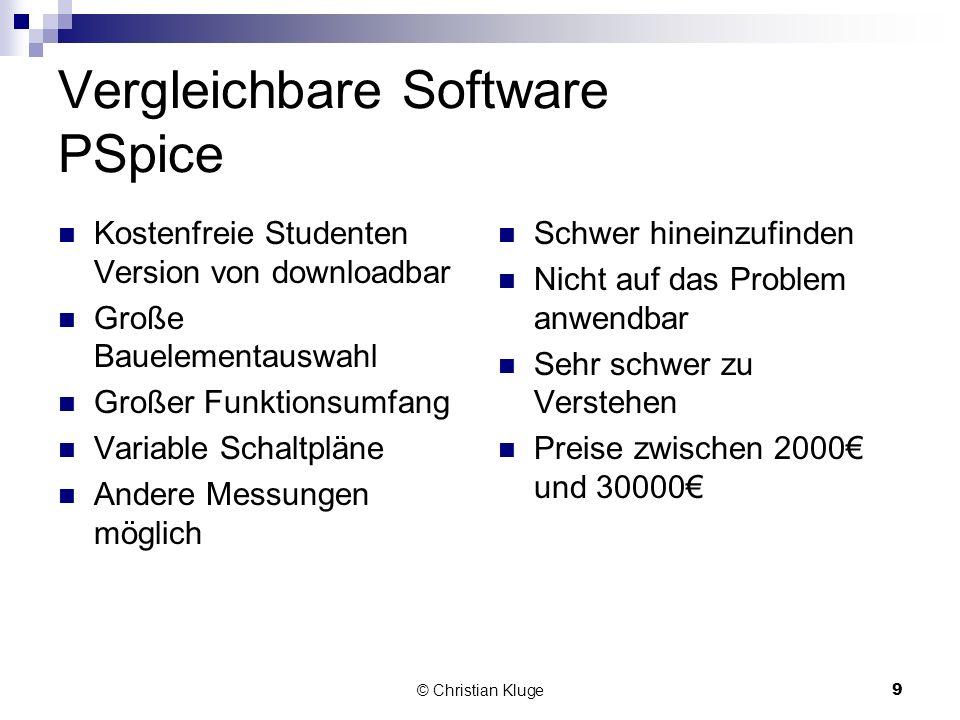 Vergleichbare Software PSpice