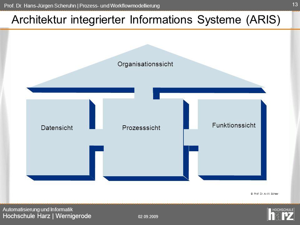 Architektur integrierter Informations Systeme (ARIS)