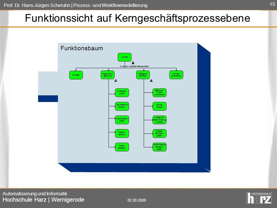 Funktionssicht auf Kerngeschäftsprozessebene