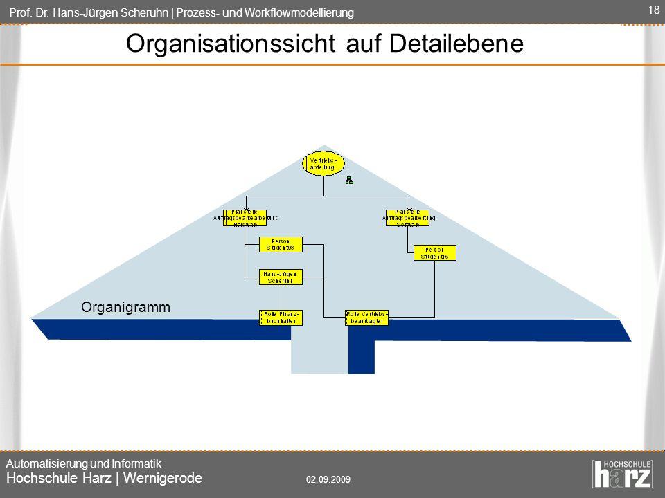 Organisationssicht auf Detailebene