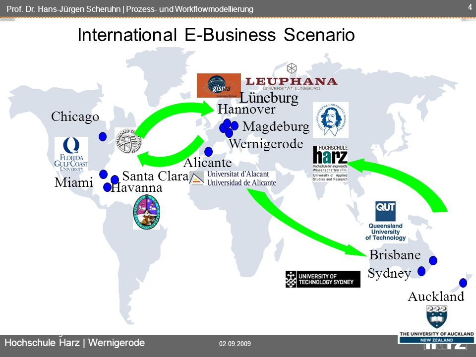 International E-Business Scenario