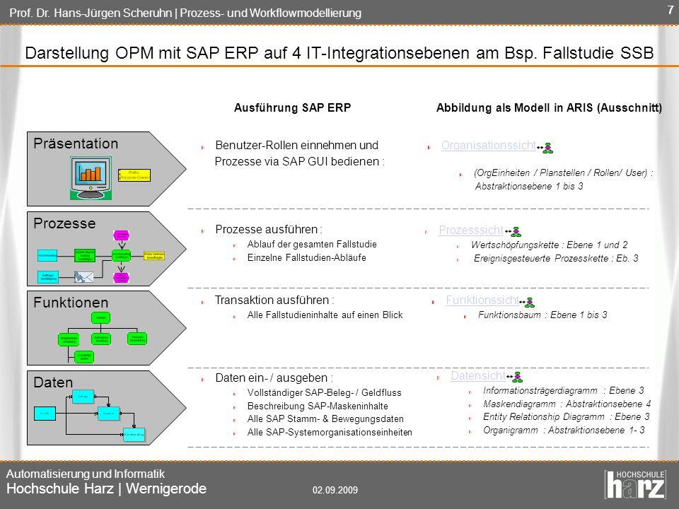 7 7. 7. Darstellung OPM mit SAP ERP auf 4 IT-Integrationsebenen am Bsp. Fallstudie SSB.