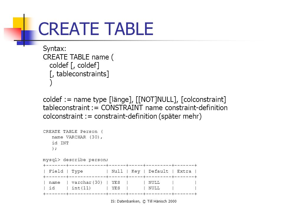 CREATE TABLE Syntax: CREATE TABLE name ( coldef [, coldef] [, tableconstraints] )