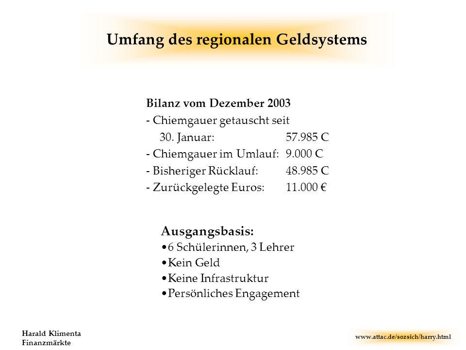 Umfang des regionalen Geldsystems