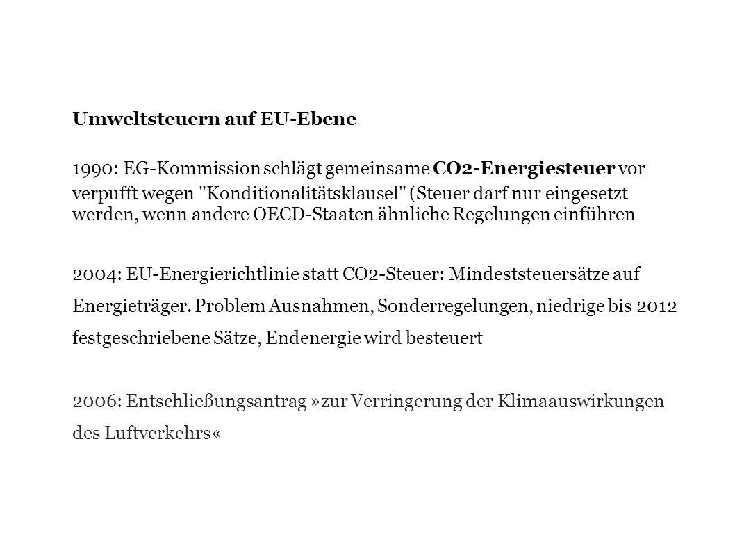 Umweltsteuern auf EU-Ebene