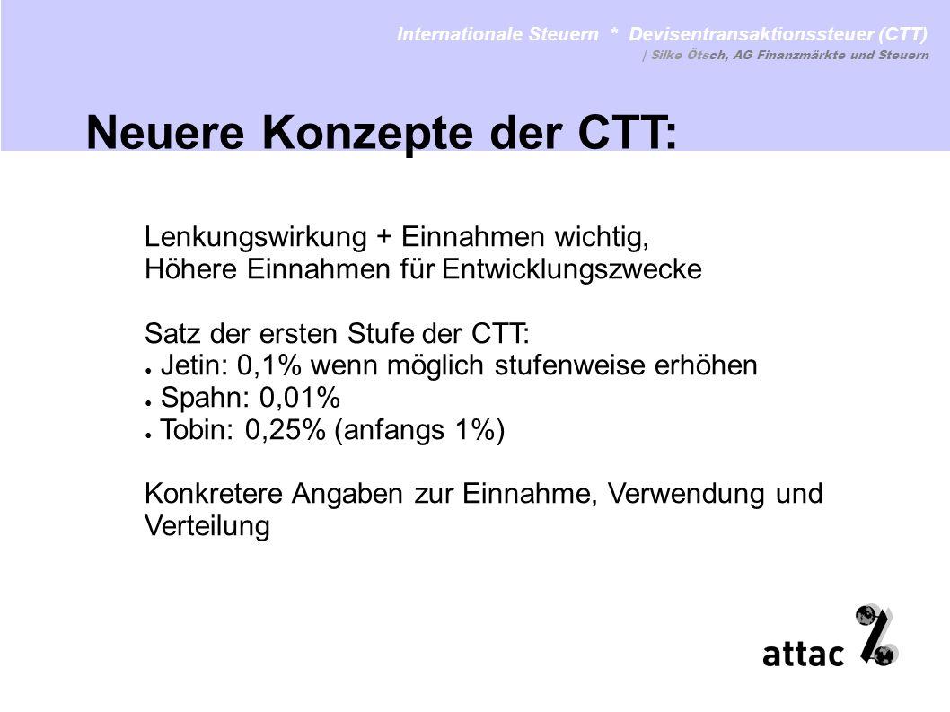 Neuere Konzepte der CTT: