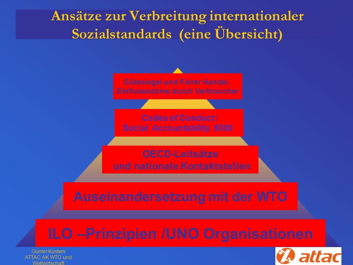 ILO –Prinzipien /UNO Organisationen