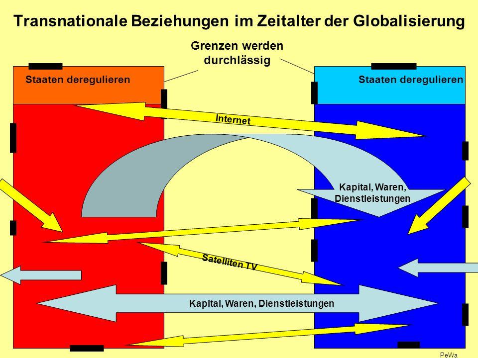 Transnationale Beziehungen im Zeitalter der Globalisierung