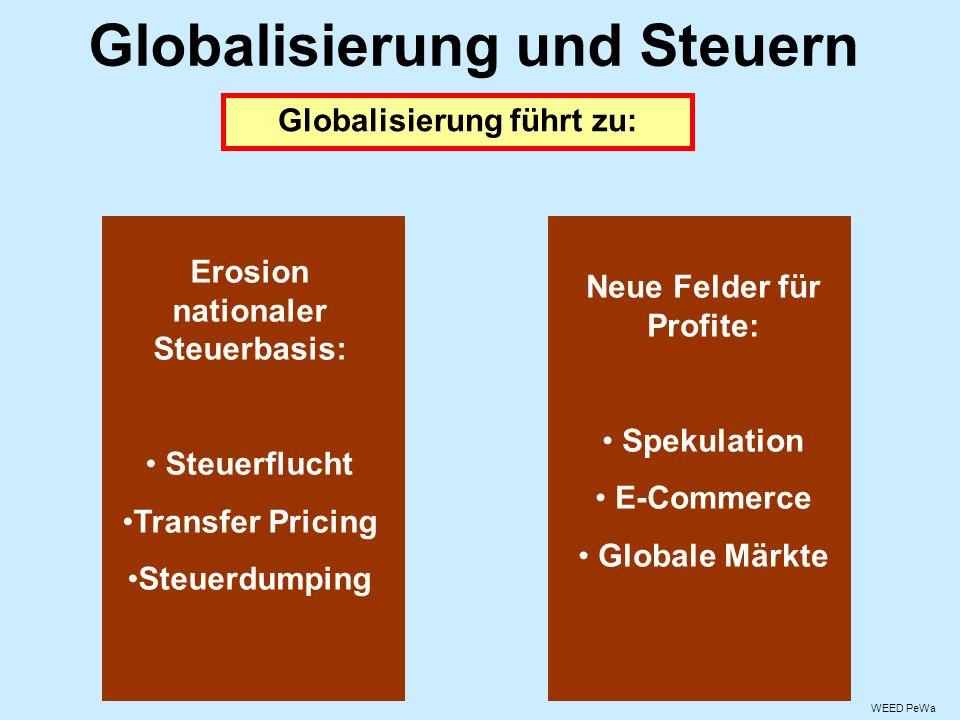 Globalisierung und Steuern