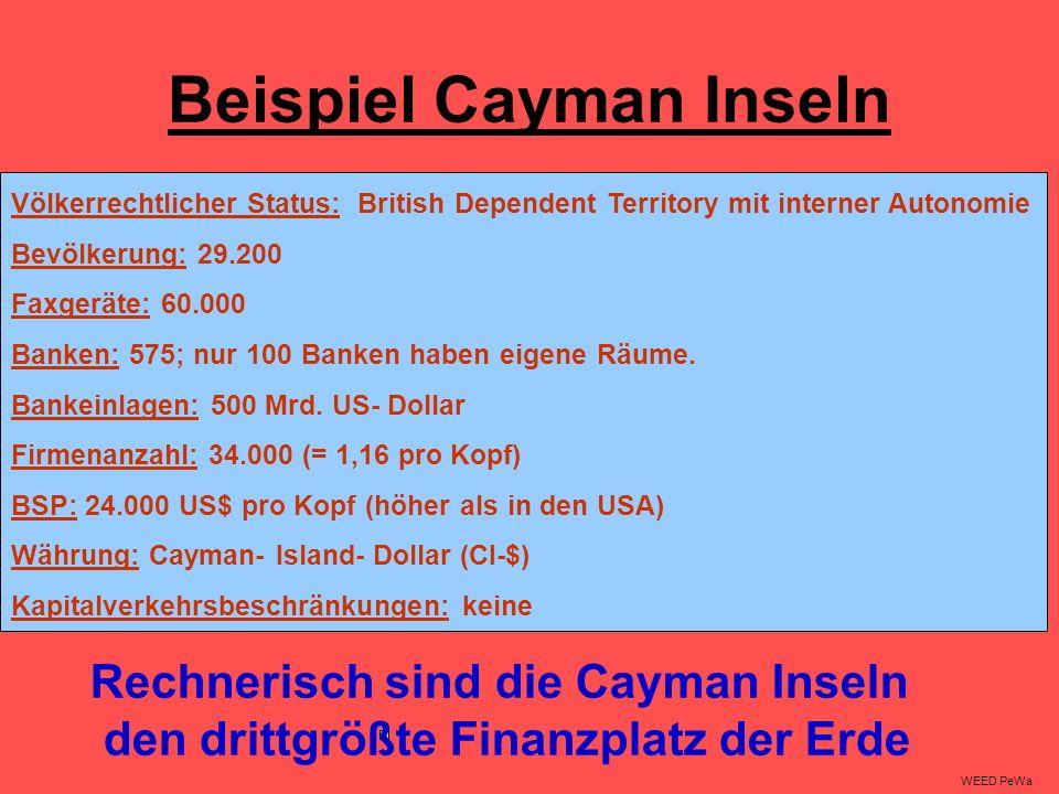 Beispiel Cayman Inseln