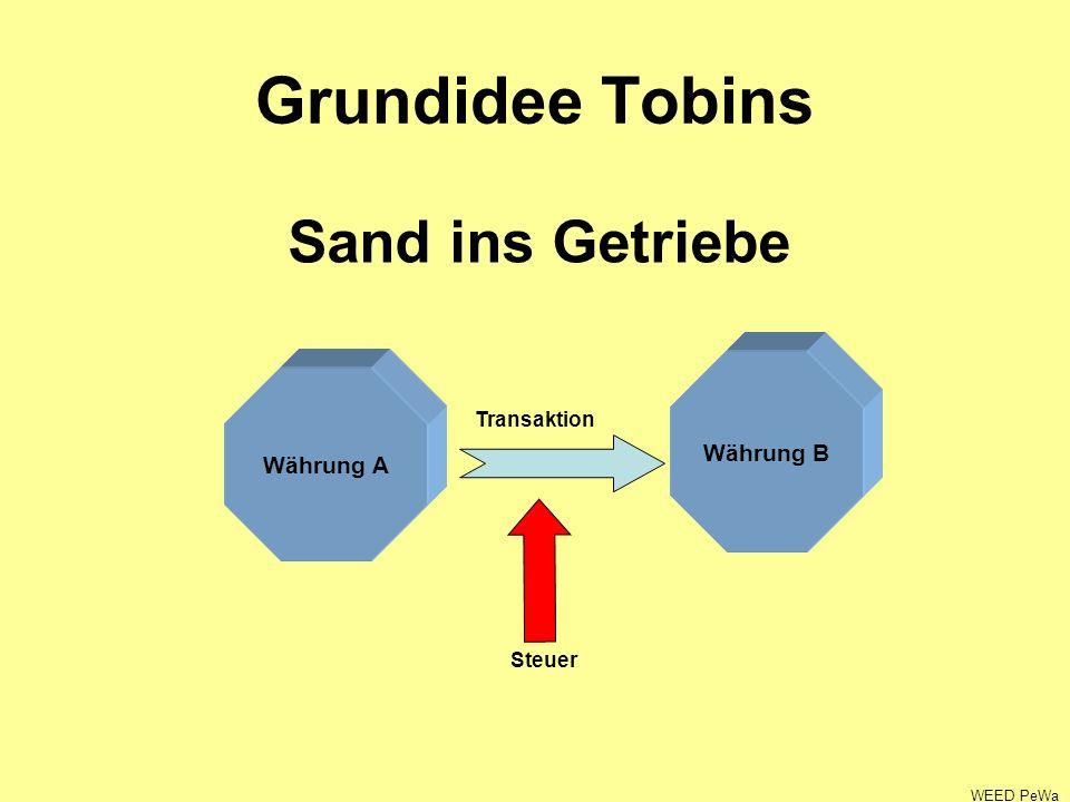 Grundidee Tobins Sand ins Getriebe Währung B Währung A Transaktion