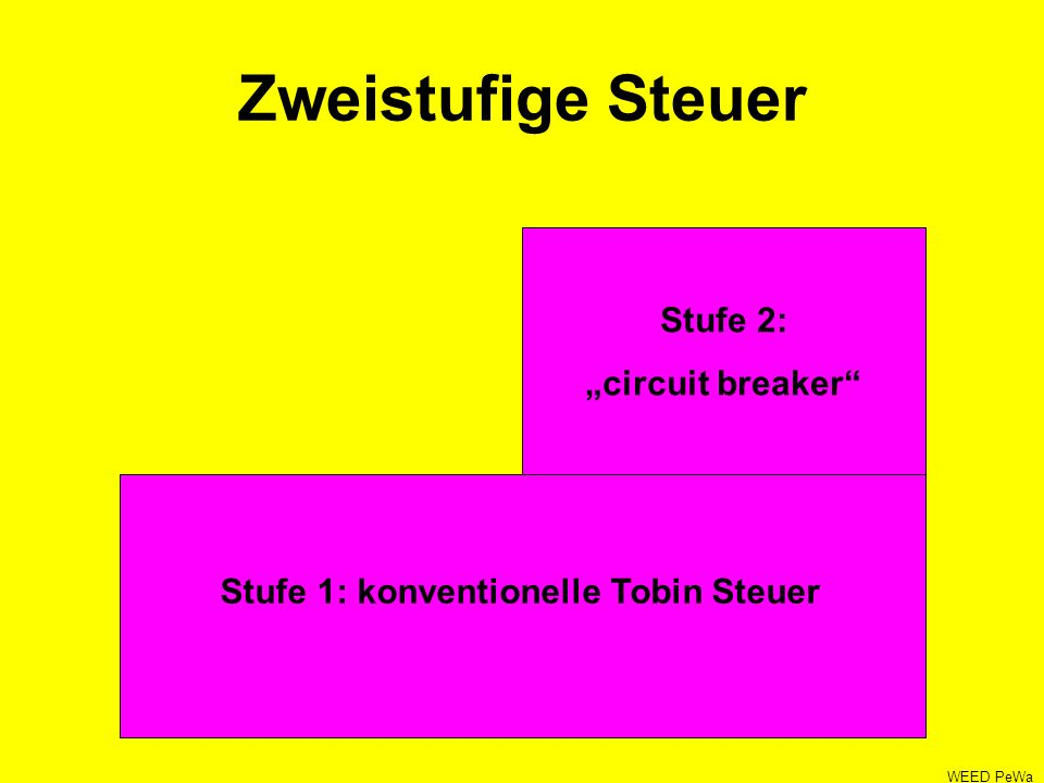 "Zweistufige Steuer Stufe 2: ""circuit breaker"