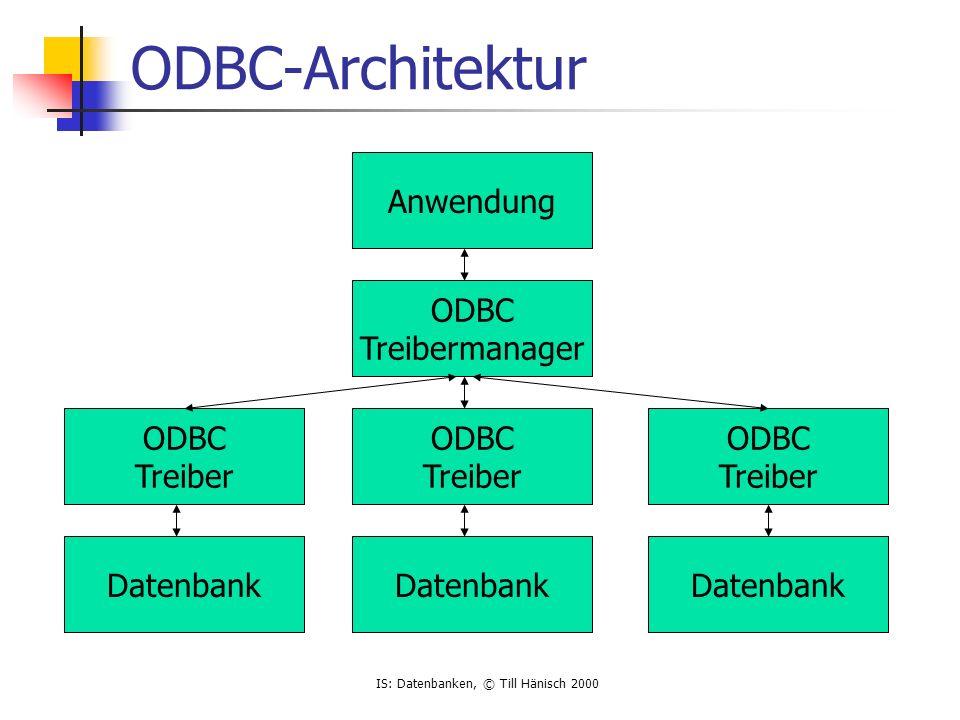 ODBC-Architektur Anwendung ODBC Treibermanager Treiber Datenbank
