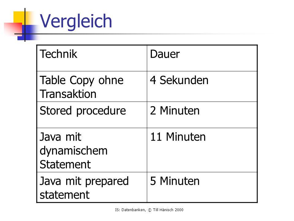 Vergleich Technik Dauer Table Copy ohne Transaktion 4 Sekunden