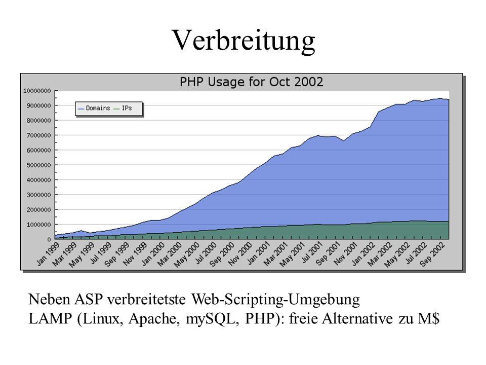 Verbreitung Neben ASP verbreitetste Web-Scripting-Umgebung