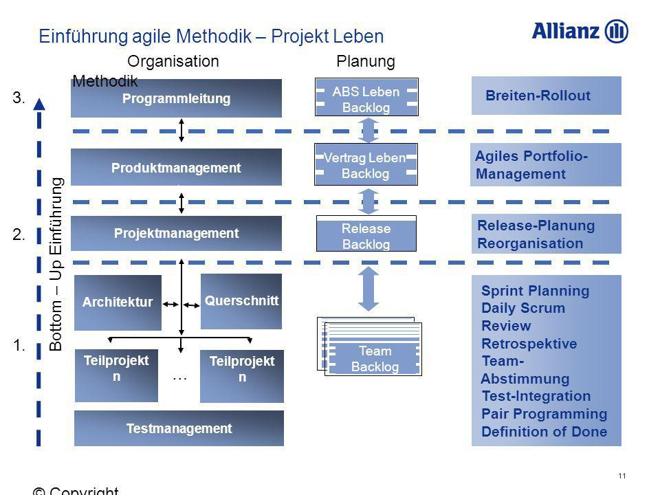 Einführung agile Methodik – Projekt Leben