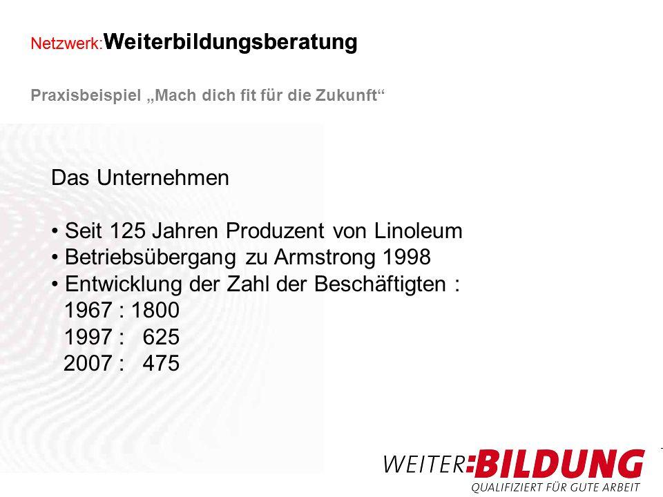 Seit 125 Jahren Produzent von Linoleum