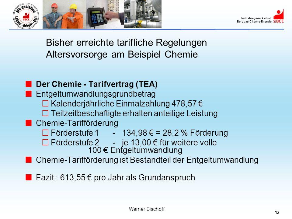 Bisher erreichte tarifliche Regelungen Altersvorsorge am Beispiel Chemie