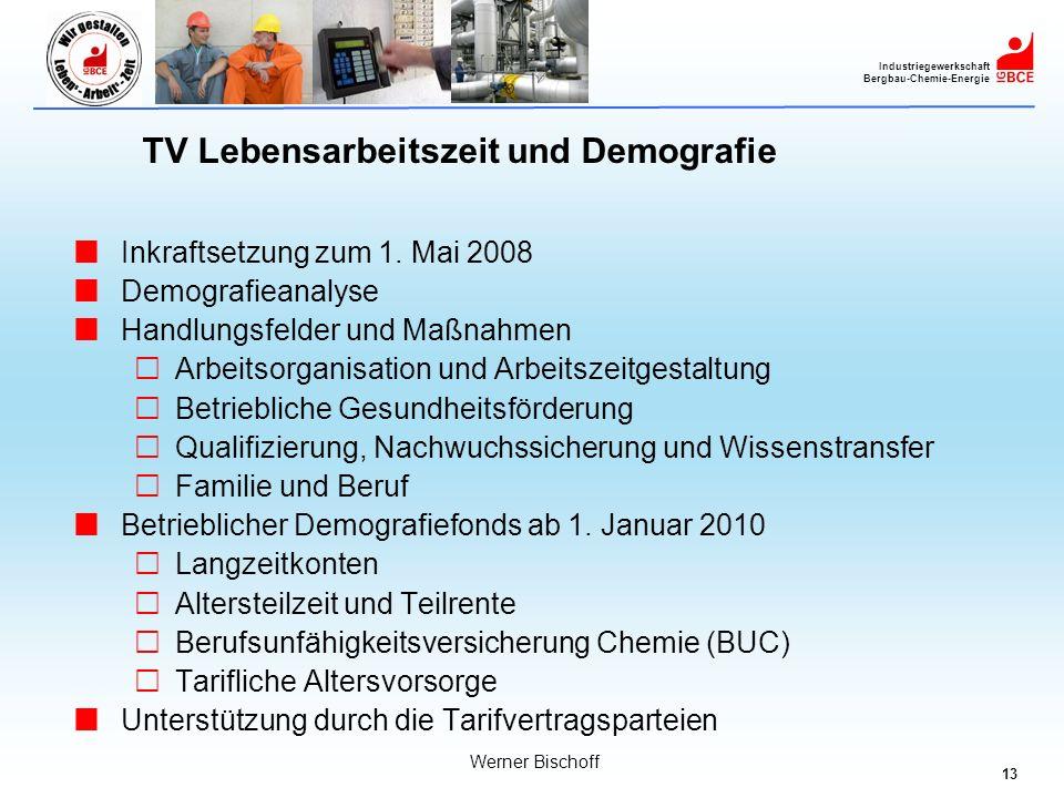 TV Lebensarbeitszeit und Demografie