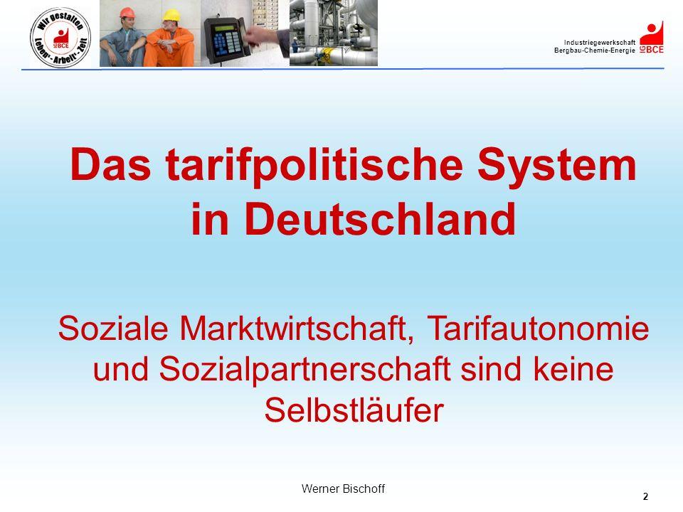 Das tarifpolitische System