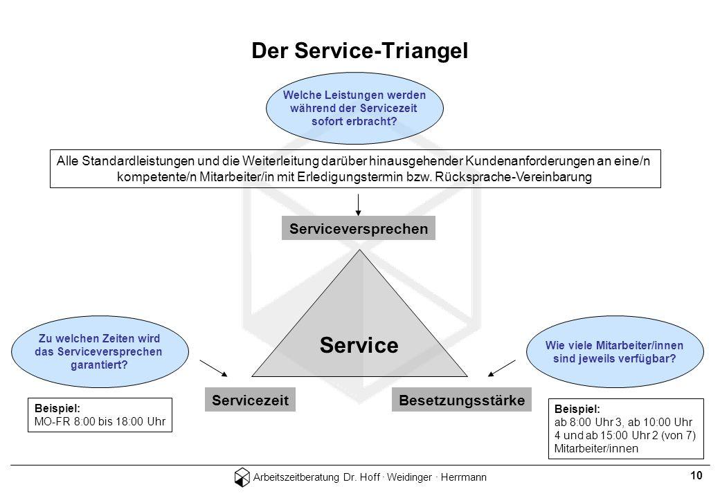 Der Service-Triangel Service