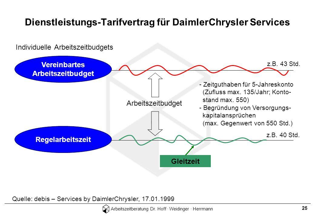 Dienstleistungs-Tarifvertrag für DaimlerChrysler Services