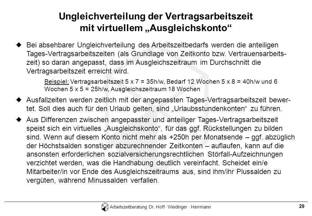 """Ungleichverteilung der Vertragsarbeitszeit mit virtuellem """"Ausgleichskonto"""