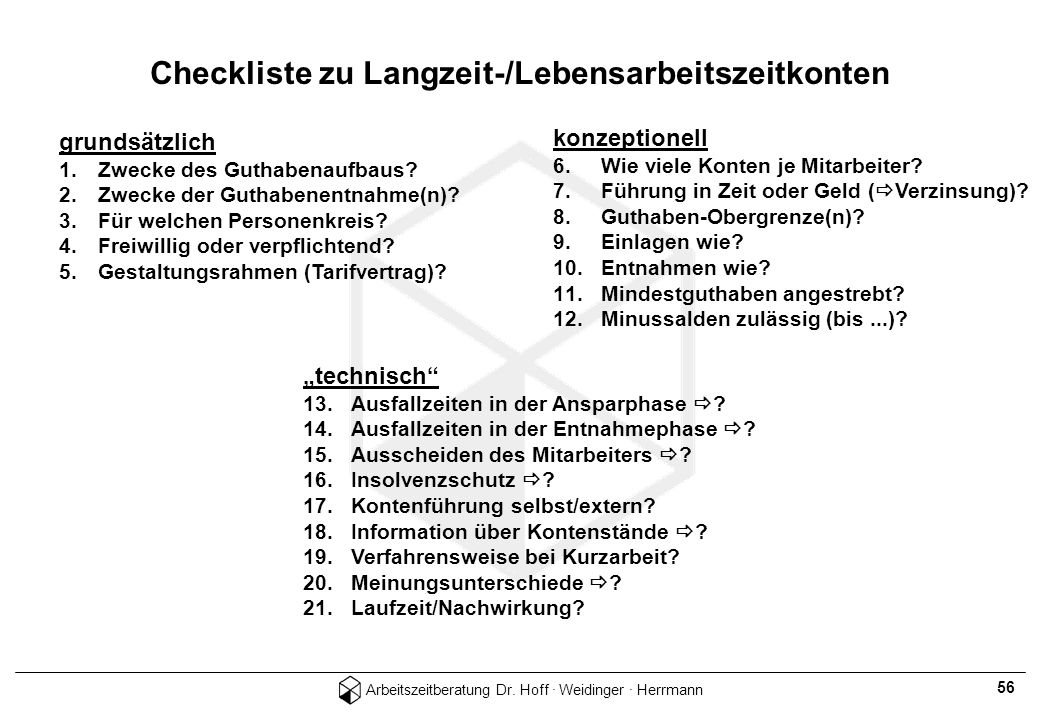 Checkliste zu Langzeit-/Lebensarbeitszeitkonten