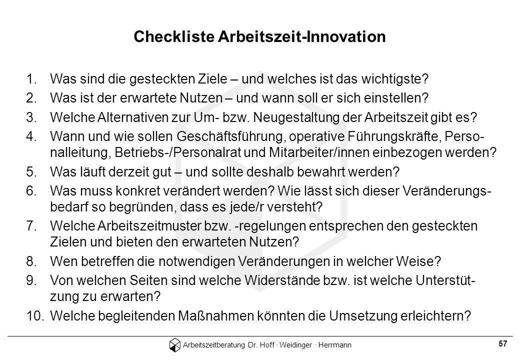 Checkliste Arbeitszeit-Innovation