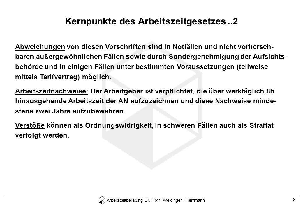 Kernpunkte des Arbeitszeitgesetzes ..2