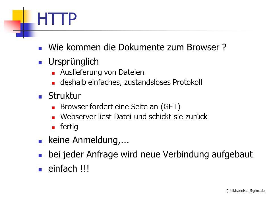 HTTP Wie kommen die Dokumente zum Browser Ursprünglich Struktur