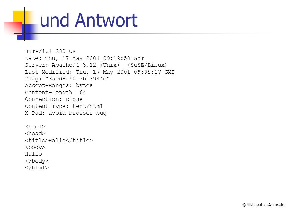 und Antwort HTTP/1.1 200 OK Date: Thu, 17 May 2001 09:12:50 GMT