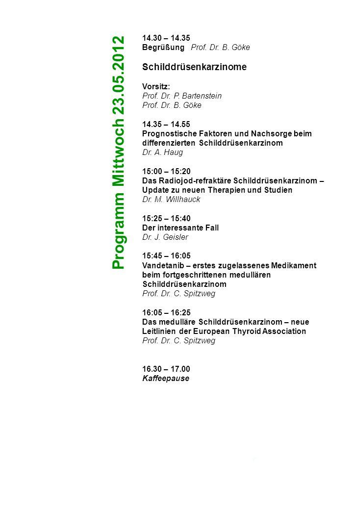 Programm Mittwoch 23.05.2012 Schilddrüsenkarzinome 14.30 – 14.35