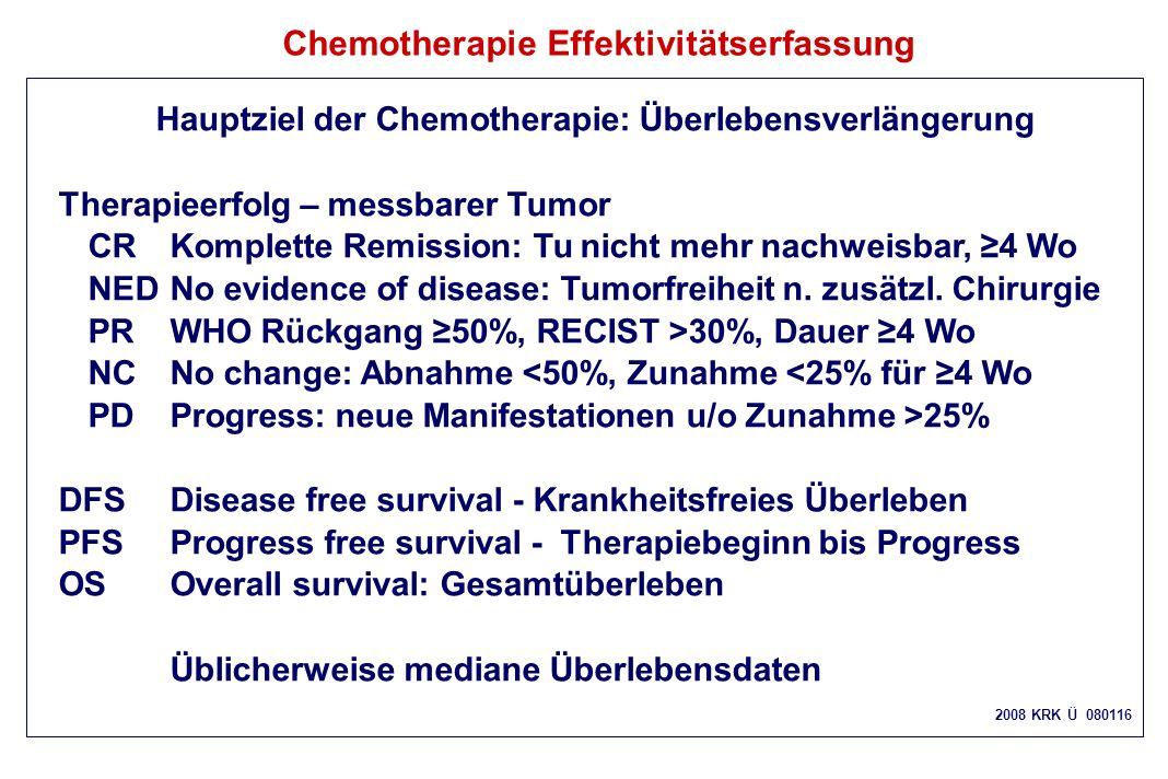 Chemotherapie Effektivitätserfassung