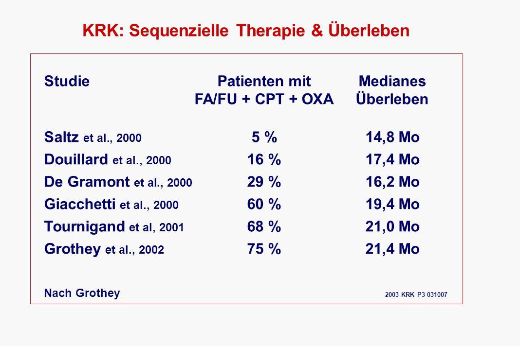 KRK: Sequenzielle Therapie & Überleben