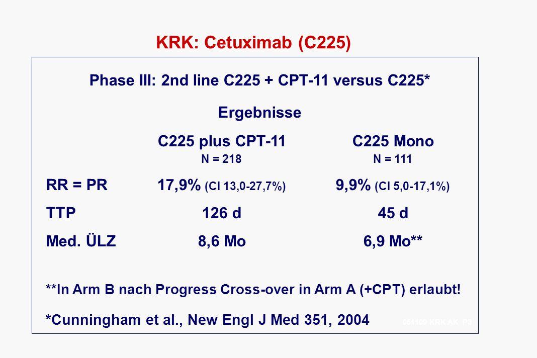 Phase III: 2nd line C225 + CPT-11 versus C225*