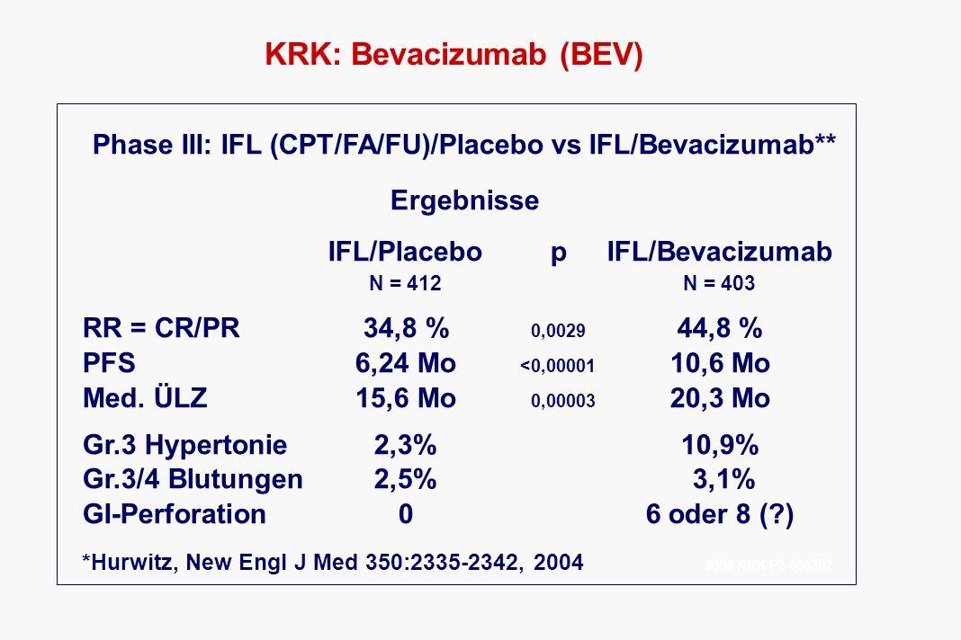 KRK: Bevacizumab (BEV)