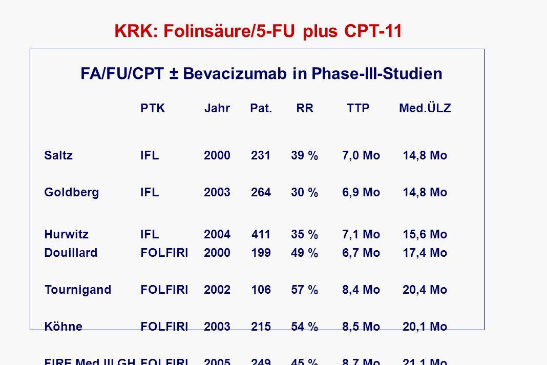 KRK: Folinsäure/5-FU plus CPT-11