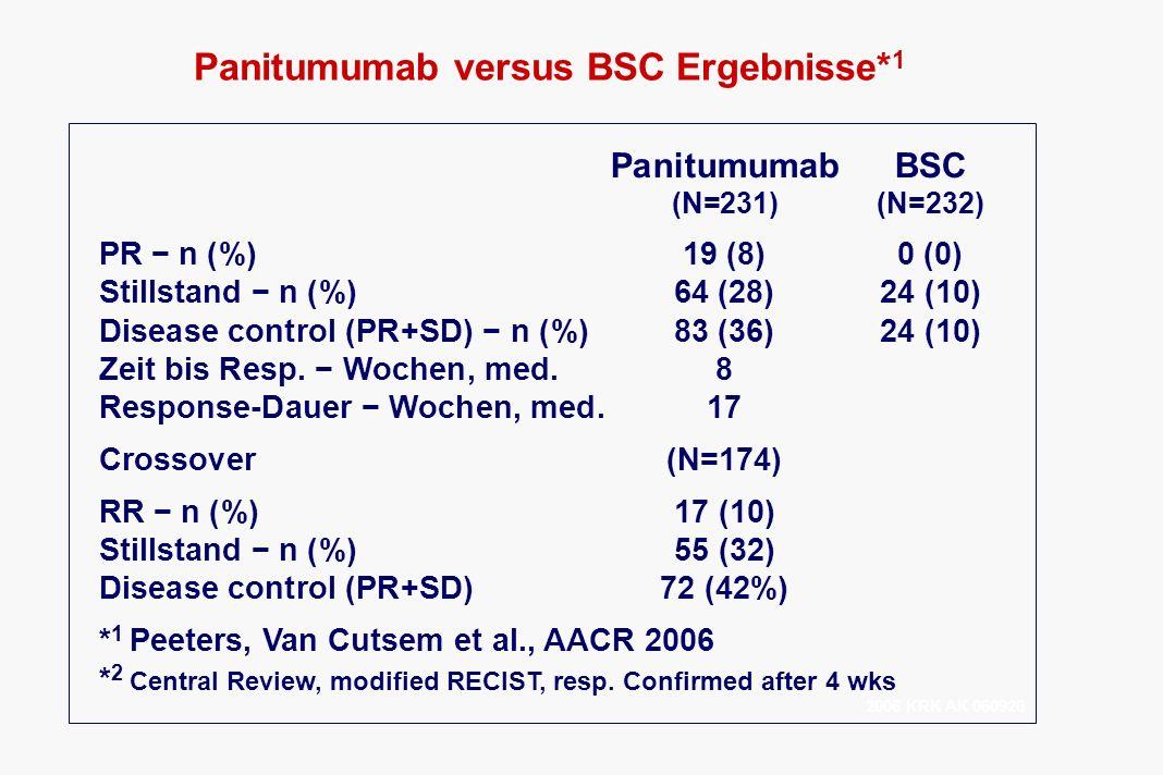 Panitumumab versus BSC Ergebnisse*1