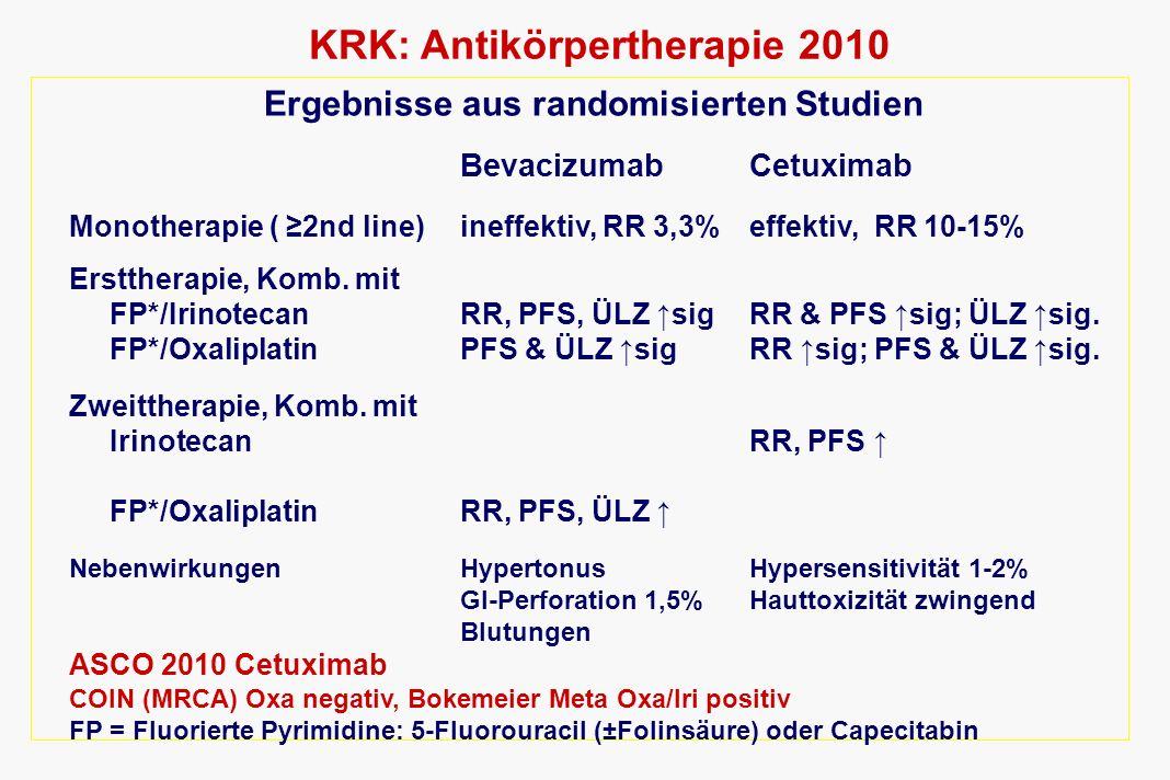 KRK: Antikörpertherapie 2010 Ergebnisse aus randomisierten Studien