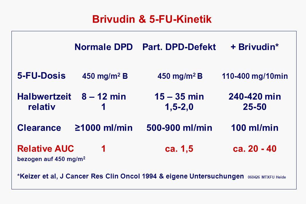 Brivudin & 5-FU-Kinetik
