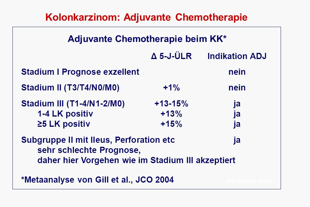Kolonkarzinom: Adjuvante Chemotherapie