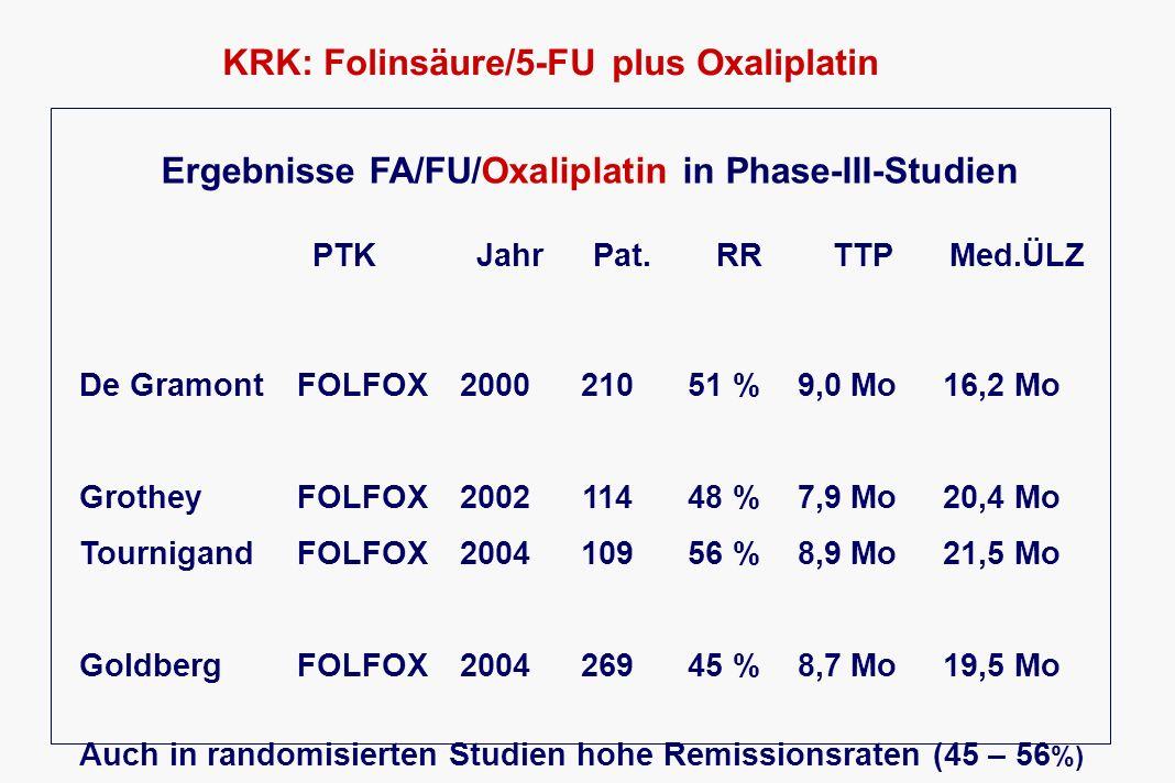 KRK: Folinsäure/5-FU plus Oxaliplatin