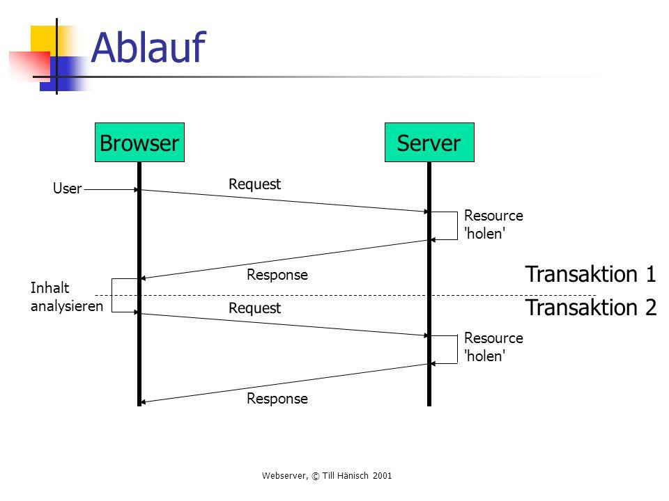 Ablauf Browser Server Transaktion 1 Transaktion 2 Request User